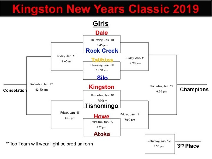 Kingston New Years Classic 2019