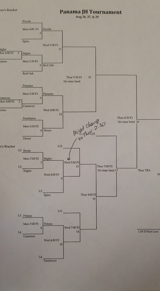Panama JH Softball Tournament Bracket