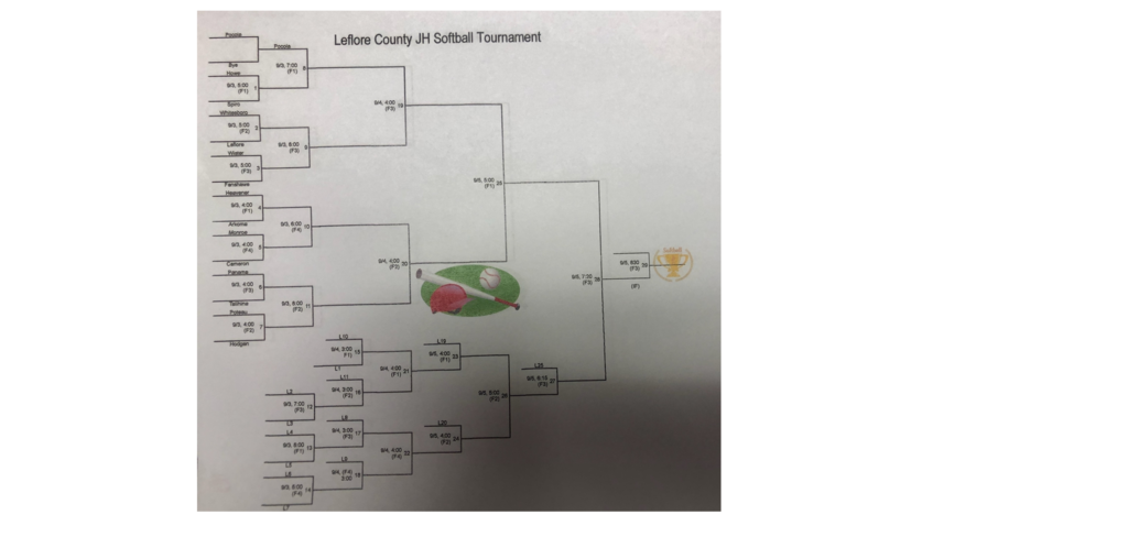 Junior High Softball Bracket