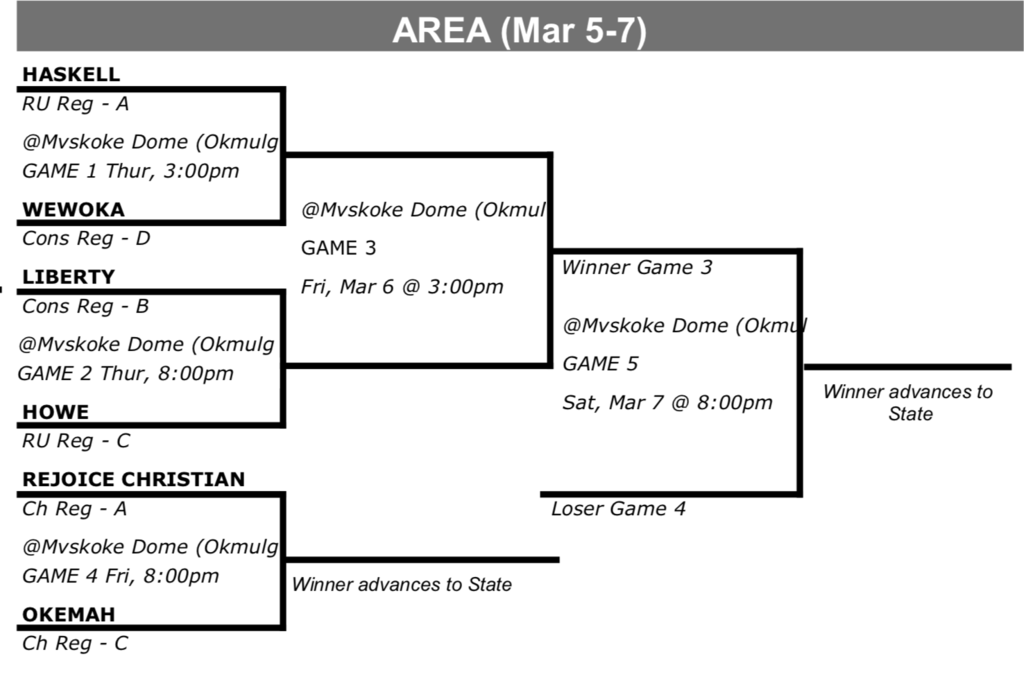 Area II Bracket