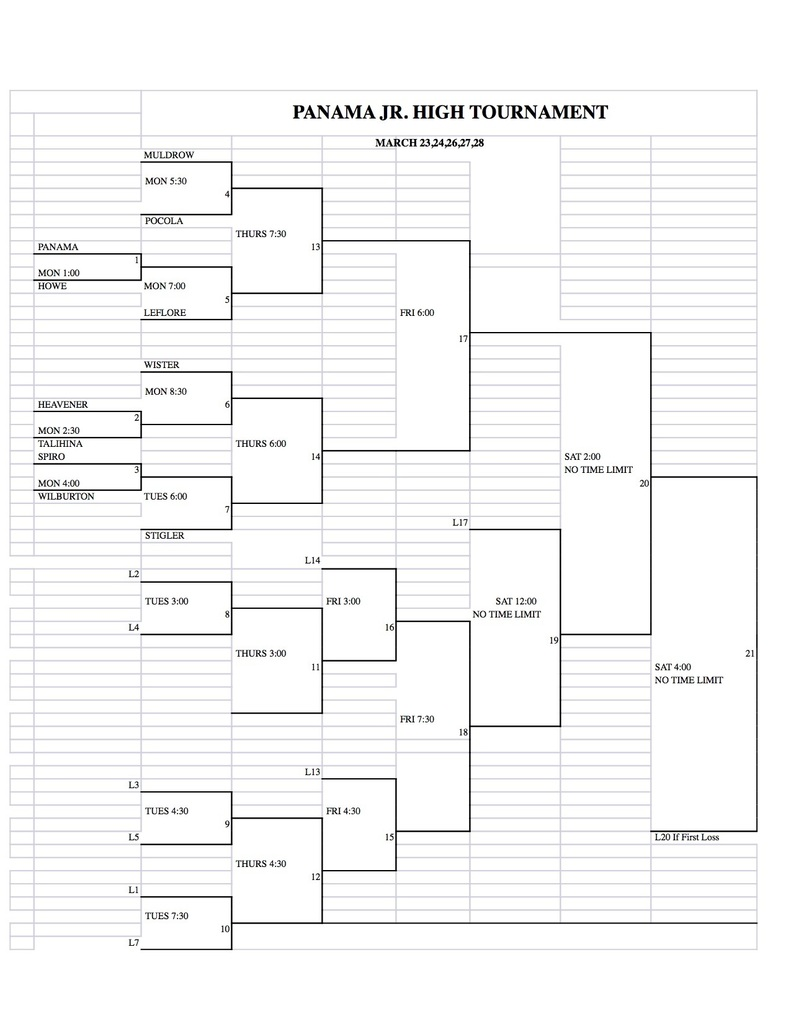 Panama Tourney Bracket