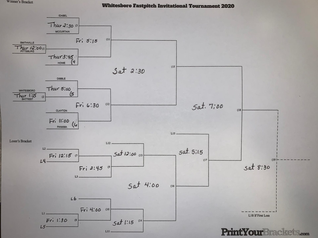 Whitesboro Tourn Bracket